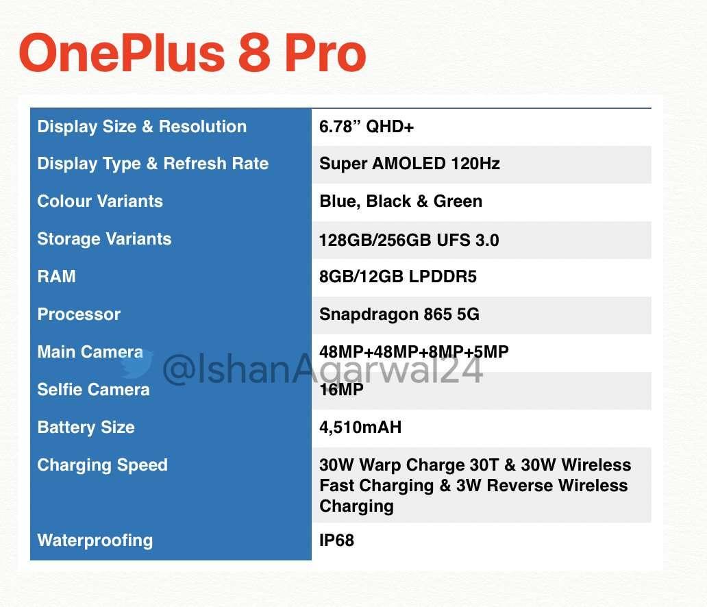 One Plus 8 Pro Specs