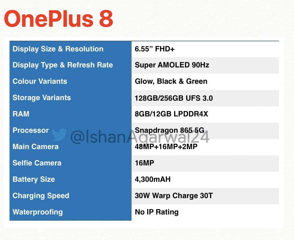 OnePlus 8 Specs