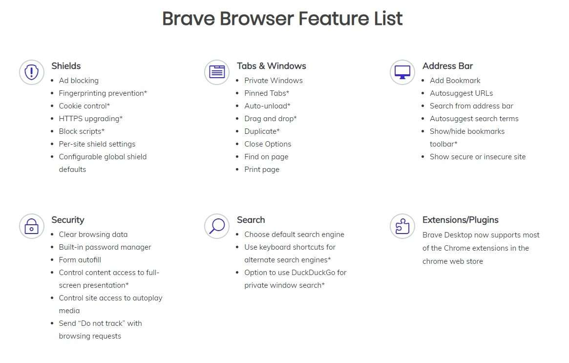 Brave Browser: Features