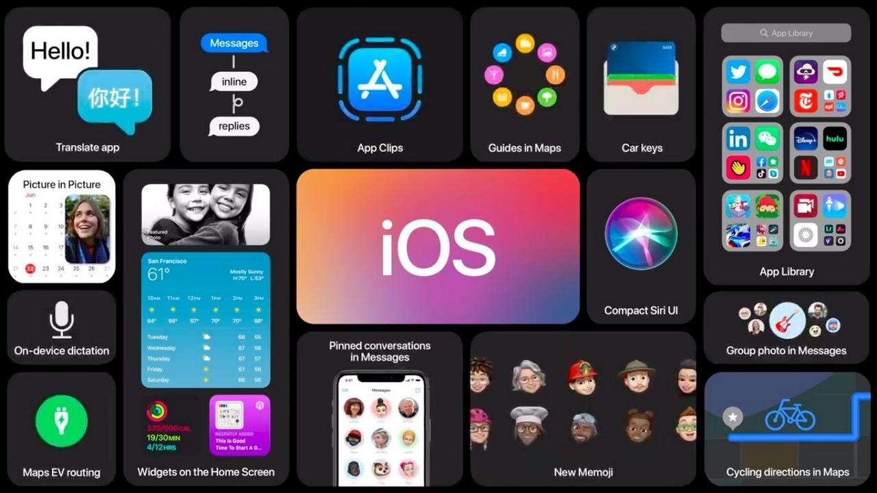 WWDC 2020 - iPadOS 14