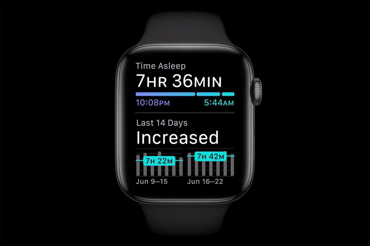 WWDC 2020 - watchOS 7