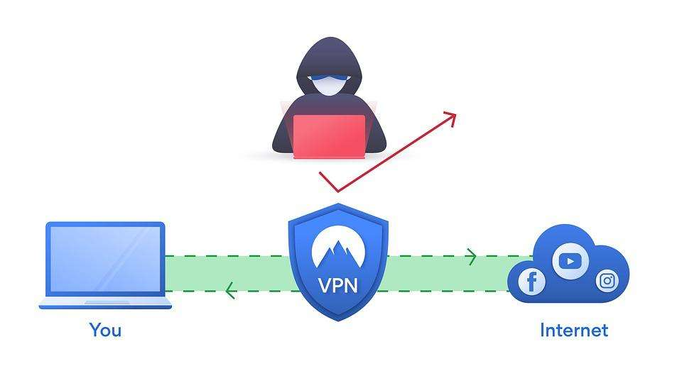 How WordPress Users Benefit From VPN: An illustration of a laptop connecting to the internet through a VPN while deflecting a hacker.