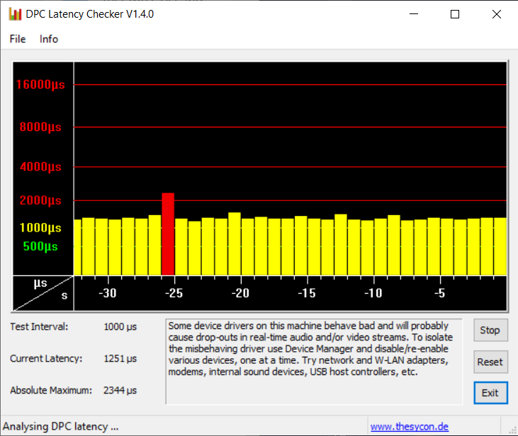 DPC Latency Checker for System Interrupts High CPU usage